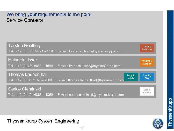 We bring your requirements to the point Service Contacts Torsten Rohlfing Testing Solutions Tel.
