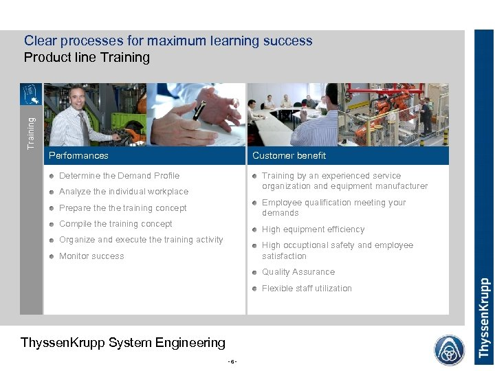 Training Clear processes for maximum learning success Product line Training Performances Customer benefit Determine