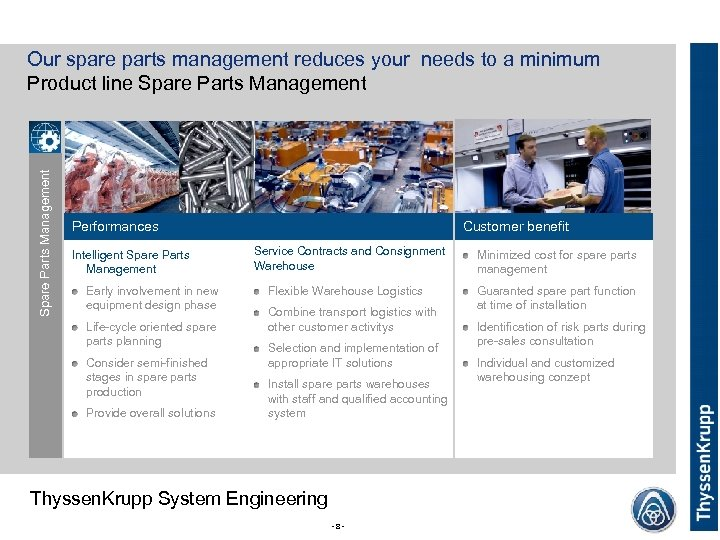 Performances Intelligent Spare Parts Management Early involvement in new equipment design phase Life-cycle oriented