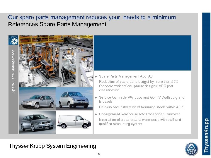 Spare Parts Management Our spare parts management reduces your needs to a minimum References