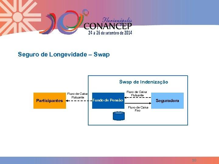 Seguro de Longevidade – Swap de Indenização Participantes Fluxo de Caixa Flutuante Fundo de