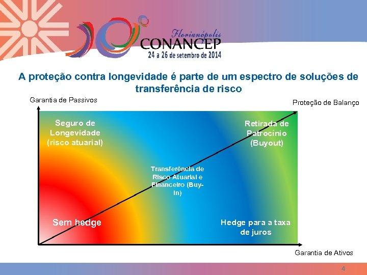 A proteção contra longevidade é parte de um espectro de soluções de transferência de