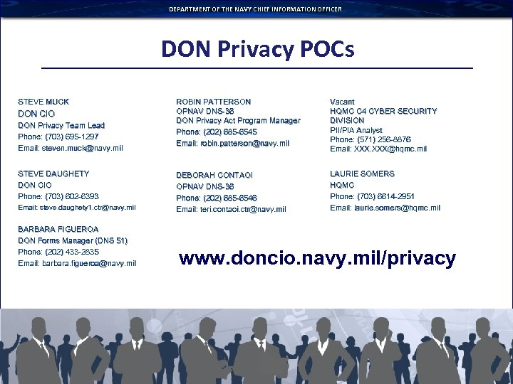 DEPARTMENT OF THE NAVY CHIEF INFORMATION OFFICER DON Privacy POCs STEVE MUCK DON CIO