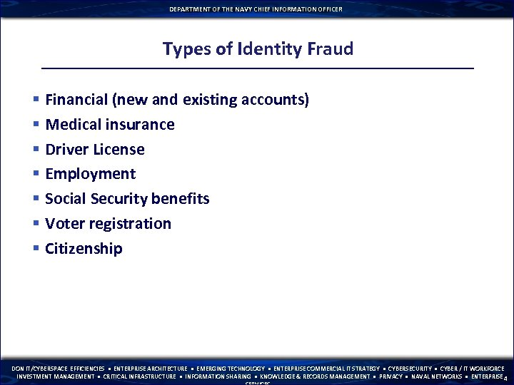 DEPARTMENT OF THE NAVY CHIEF INFORMATION OFFICER Types of Identity Fraud § Financial (new