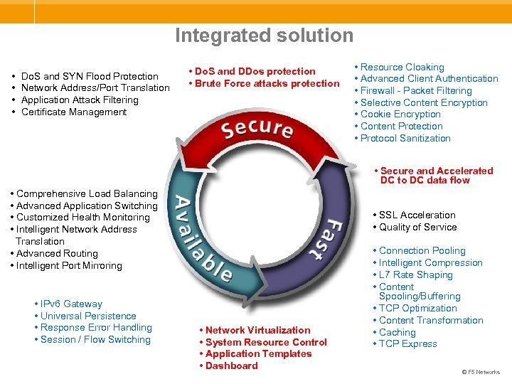 Integrated solution • • Do. S and SYN Flood Protection Network Address/Port Translation Application