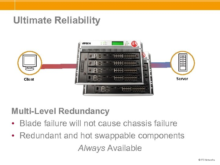 Ultimate Reliability Client Server Multi-Level Redundancy • Blade failure will not cause chassis failure