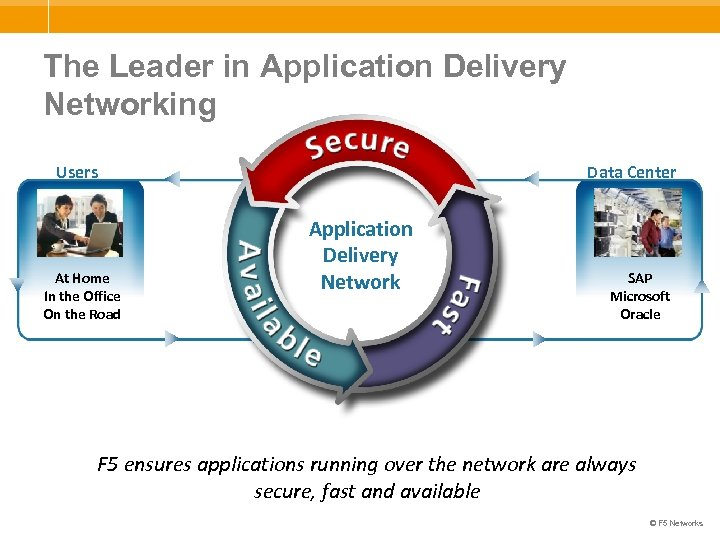 The Leader in Application Delivery Networking Users At Home In the Office On the