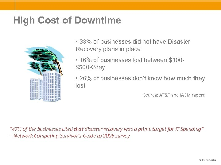 High Cost of Downtime • 33% of businesses did not have Disaster Recovery plans