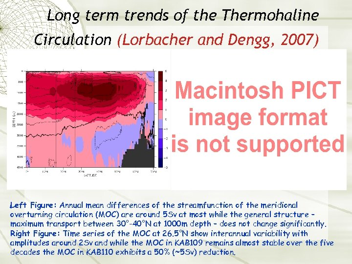 Long term trends of the Thermohaline Circulation (Lorbacher and Dengg, 2007) Left Figure: Annual