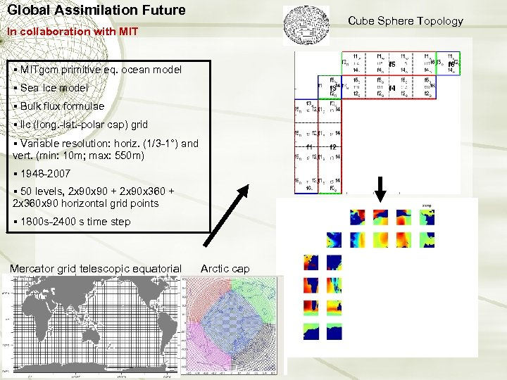 Global Assimilation Future Cube Sphere Topology In collaboration with MITgcm primitive eq. ocean model