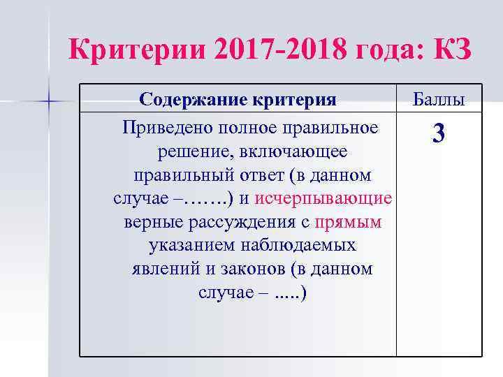 Критерии 2017 -2018 года: КЗ Содержание критерия Приведено полное правильное решение, включающее правильный ответ