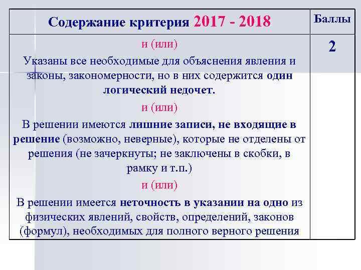 Содержание критерия 2017 - 2018 Баллы и (или) Указаны все необходимые для объяснения явления