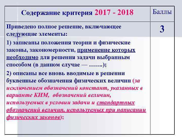 Содержание критерия 2017 - 2018 Баллы Приведено полное решение, включающее следующие элементы: 1) записаны
