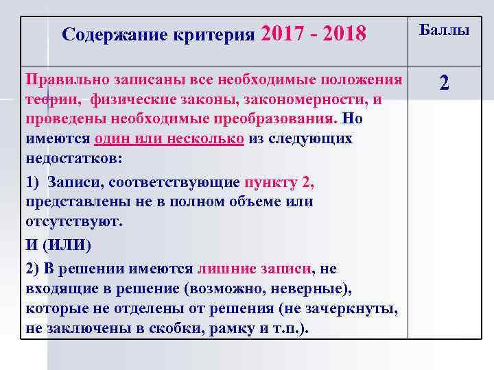 Содержание критерия 2017 - 2018 Баллы Правильно записаны все необходимые положения теории, физические законы,