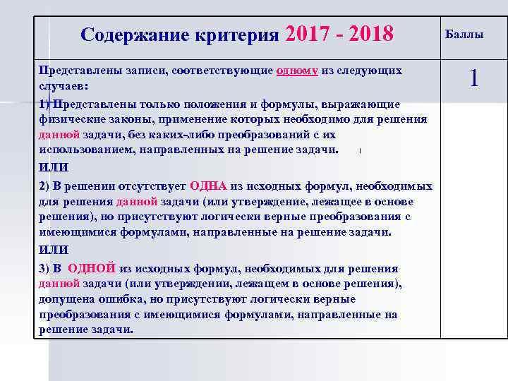 Содержание критерия 2017 - 2018 Представлены записи, соответствующие одному из следующих случаев: 1) Представлены