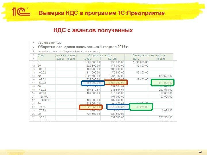 Выверка НДС в программе 1 С: Предприятие НДС с авансов полученных 23
