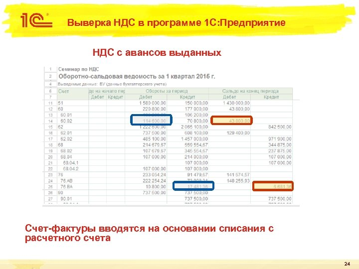 Выверка НДС в программе 1 С: Предприятие НДС с авансов выданных Счет-фактуры вводятся на