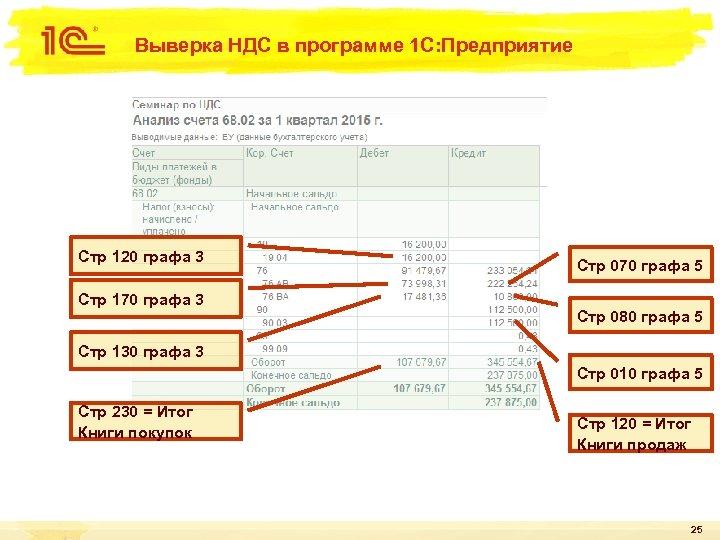 Выверка НДС в программе 1 С: Предприятие Стр 120 графа 3 Стр 170 графа