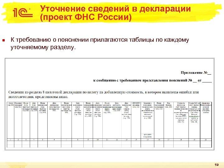 Уточнение сведений в декларации (проект ФНС России) n К требованию о пояснении прилагаются таблицы