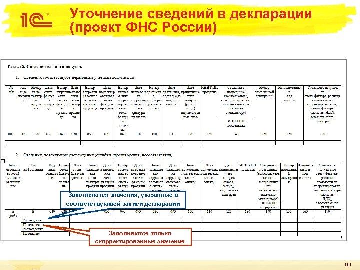 Уточнение сведений в декларации (проект ФНС России) Заполняются значения, указанные в соответствующей записи декларации
