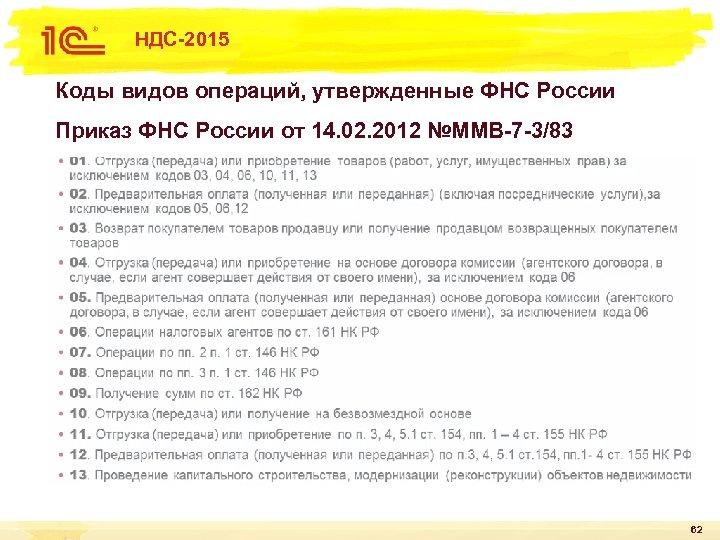 НДС-2015 Коды видов операций, утвержденные ФНС России Приказ ФНС России от 14. 02. 2012