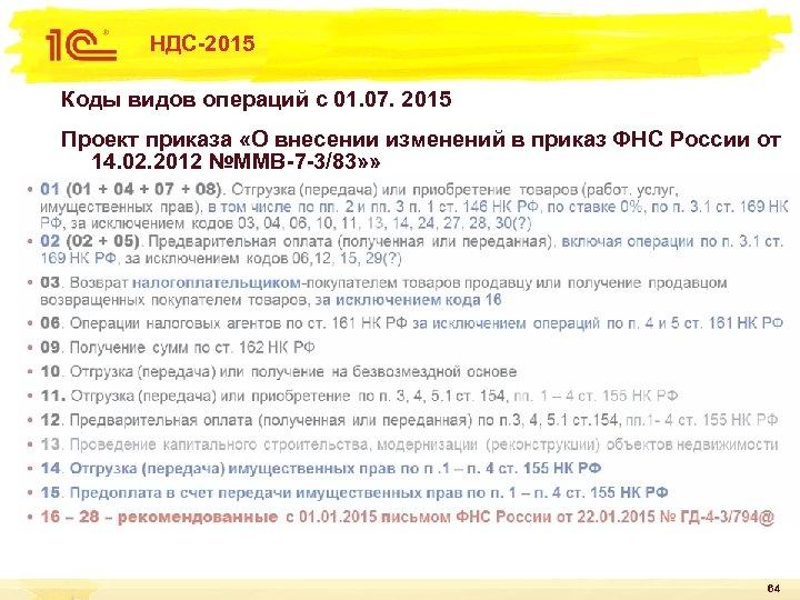НДС-2015 Коды видов операций с 01. 07. 2015 Проект приказа «О внесении изменений в