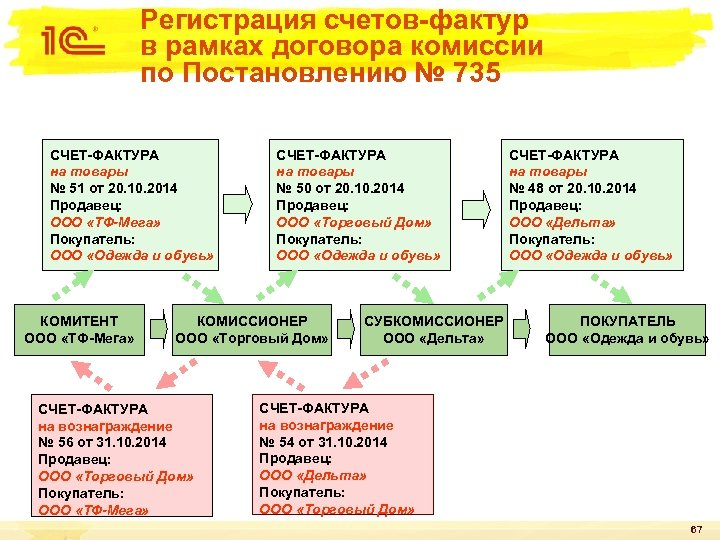 Регистрация счетов-фактур в рамках договора комиссии по Постановлению № 735 СЧЕТ-ФАКТУРА на товары №