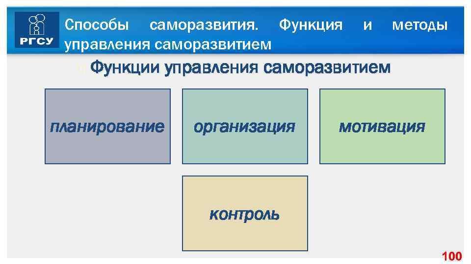 Способы саморазвития. Функция управления саморазвитием и методы Функции управления саморазвитием планирование организация мотивация контроль