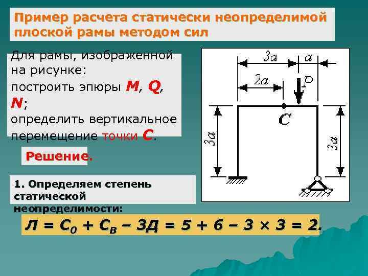 Расчёт Плоской Статически Неопределимой Рамы Методом Сил Решебник