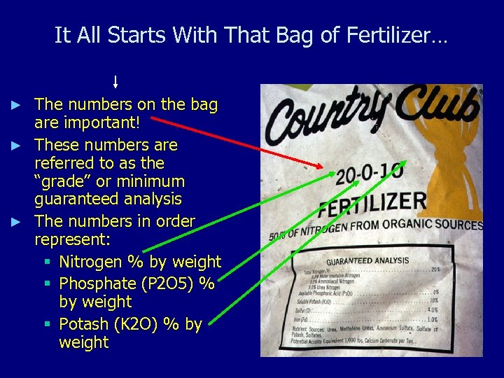 It All Starts With That Bag of Fertilizer… The numbers on the bag are