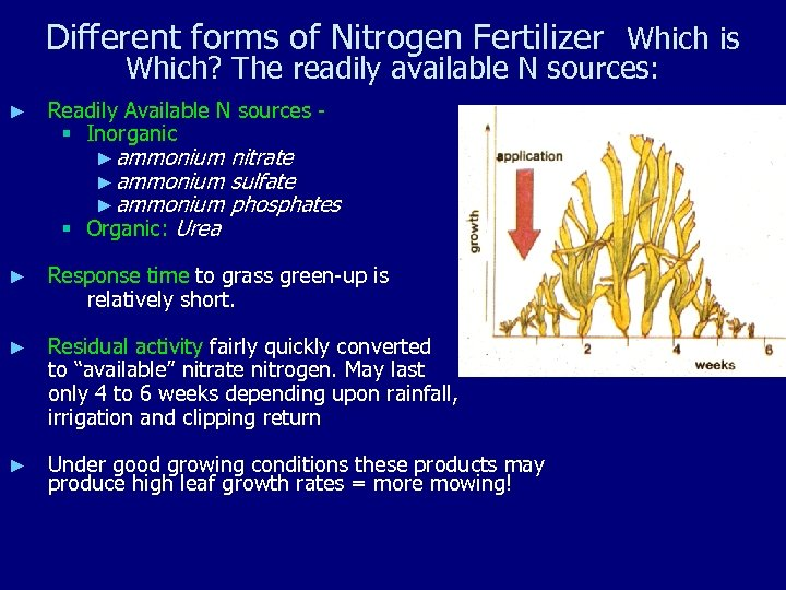 Different forms of Nitrogen Fertilizer Which is Which? The readily available N sources: ►