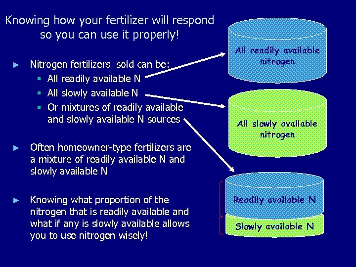 Knowing how your fertilizer will respond so you can use it properly! ► Nitrogen