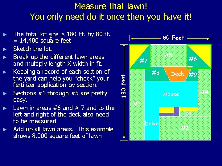 Measure that lawn! You only need do it once then you have it! ►