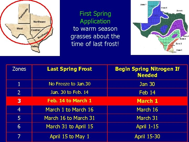 First Spring Application to warm season grasses about the time of last frost! Zones