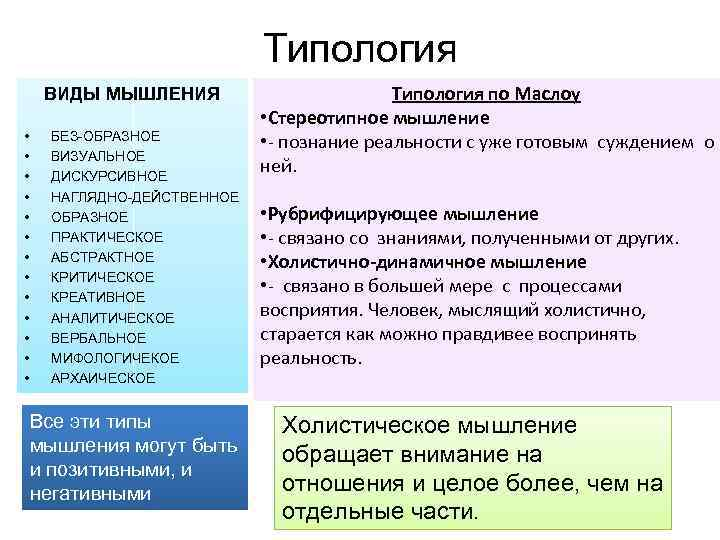 Типология ВИДЫ МЫШЛЕНИЯ • • • • БЕЗ-ОБРАЗНОЕ ВИЗУАЛЬНОЕ ДИСКУРСИВНОЕ НАГЛЯДНО-ДЕЙСТВЕННОЕ ОБРАЗНОЕ ПРАКТИЧЕСКОЕ АБСТРАКТНОЕ