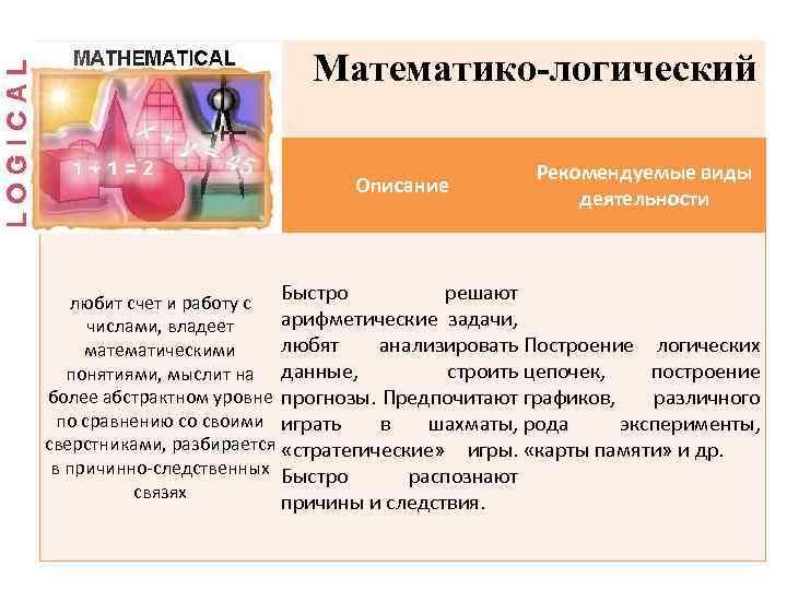 Математико-логический Тип Описание Рекомендуемые виды деятельности решают любит счет и работу с Быстро арифметические