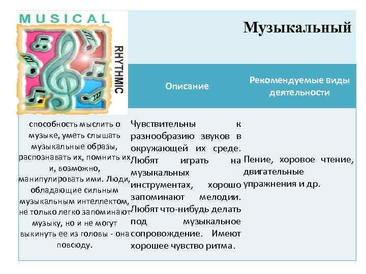 Музыкальный Тип Описание Рекомендуемые виды деятельности к способность мыслить о Чувствительны музыке, уметь слышать