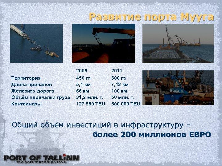 Развитие порта Мууга Территория Длина причалов Железная дорога Объём перевалки груза Контейнеры 2006 450