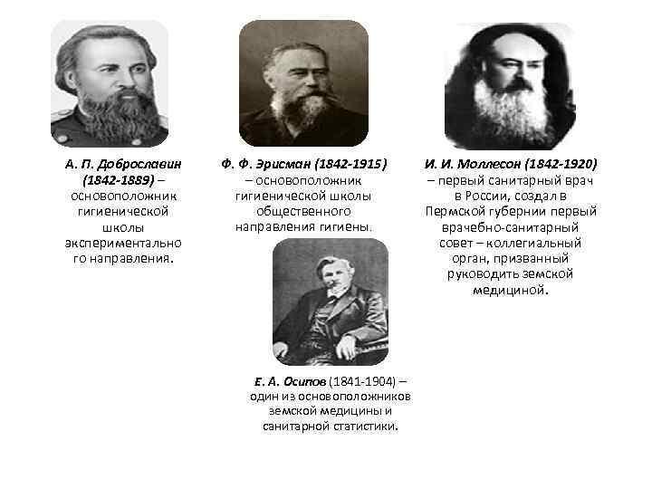 А. П. Доброславин (1842 -1889) – основоположник гигиенической школы экспериментально го направления. Ф. Ф.