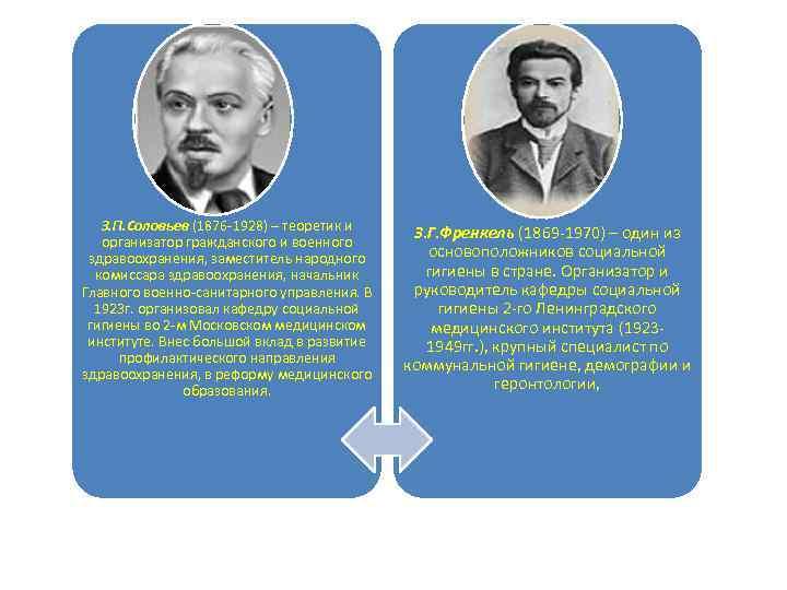 З. П. Соловьев (1876 1928) – теоретик и организатор гражданского и военного здравоохранения, заместитель