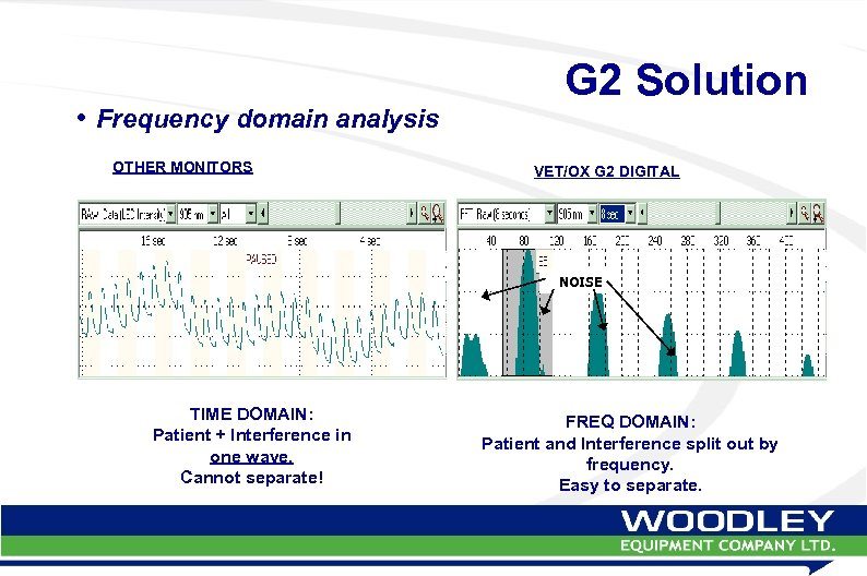 • Frequency domain analysis OTHER MONITORS G 2 Solution VET/OX G 2 DIGITAL