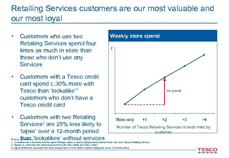 Retailing Services customers are our most valuable and our most loyal • • •