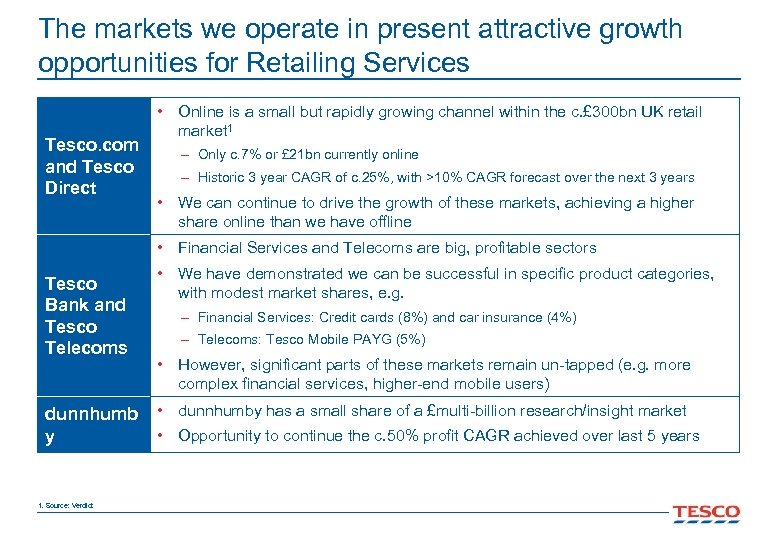 The markets we operate in present attractive growth opportunities for Retailing Services Tesco. com