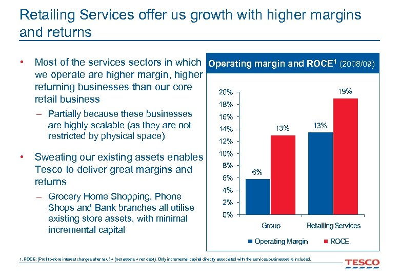 Retailing Services offer us growth with higher margins and returns • Most of the