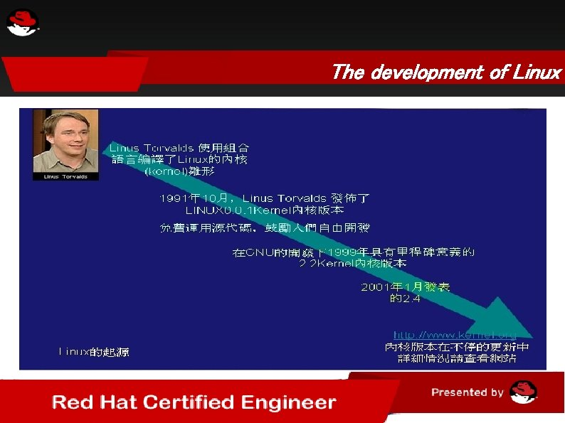 The development of Linux