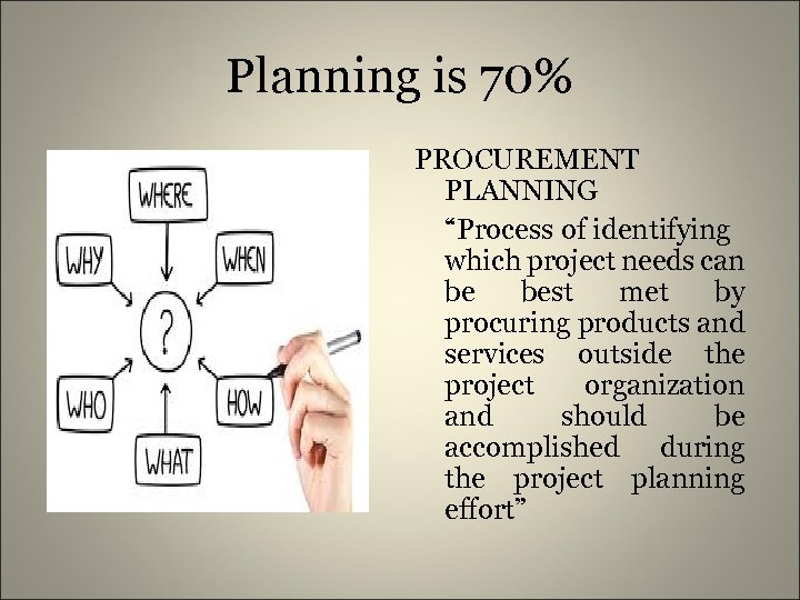 """Planning is 70% PROCUREMENT PLANNING """"Process of identifying which project needs can be best"""