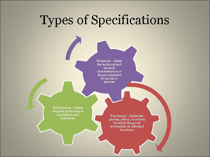 Types of Specifications Technical – States the technical and physical characteristics or the procurement