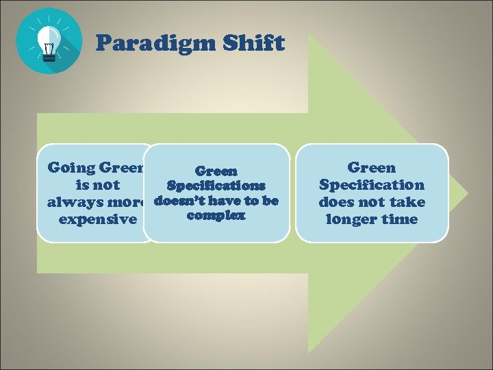 Paradigm Shift Going Green is not Specifications always more doesn't have to be complex