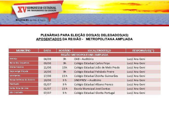 PLENÁRIAS PARA ELEIÇÃO DOS(AS) DELEGADOS(AS) APOSENTADOS DA REGIÃO - METROPOLITANA AMPLIADA MUNICÍPIO Aracaju Barra