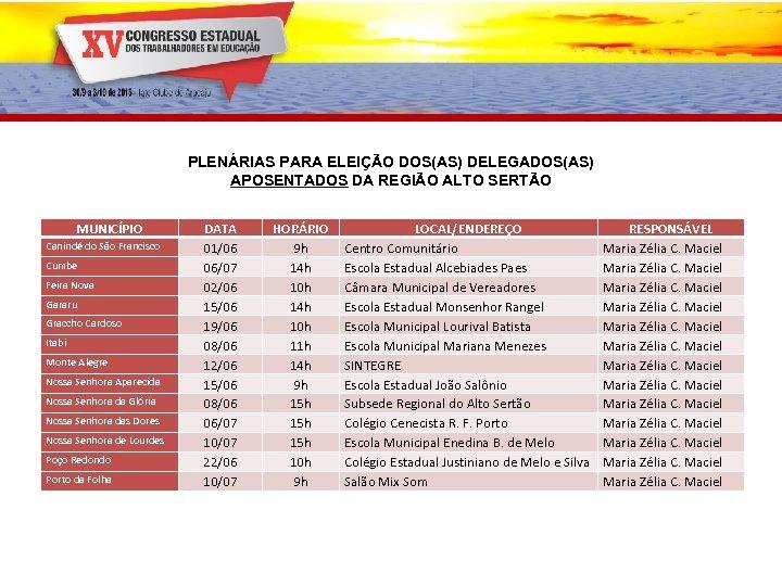 PLENÁRIAS PARA ELEIÇÃO DOS(AS) DELEGADOS(AS) APOSENTADOS DA REGIÃO ALTO SERTÃO MUNICÍPIO Canindé do São